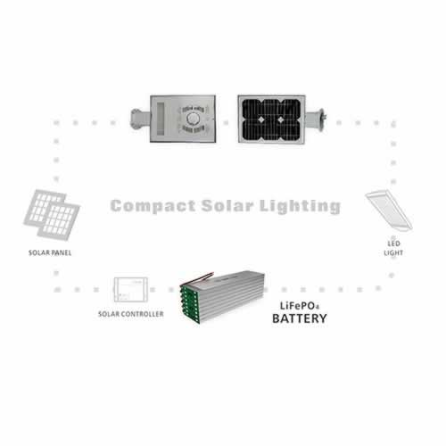 Solar LED Lighting-EEMB- Provide All Your Power Needs